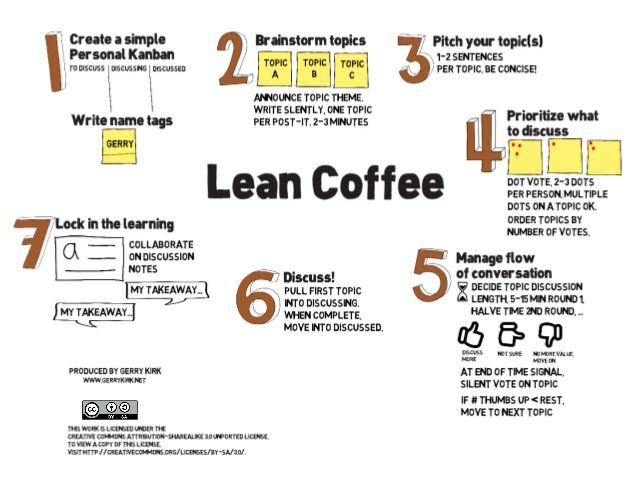 CAST-heusser-agile-lean-coffee-2